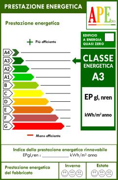 2. Classe energetica A3